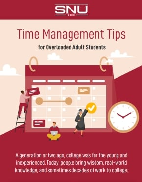 Time Management Infographic - Resource Center